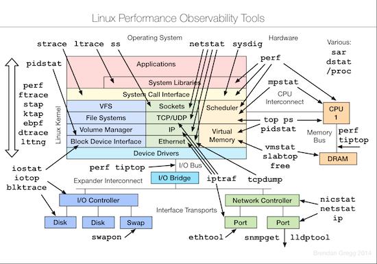optimize-observability-tool